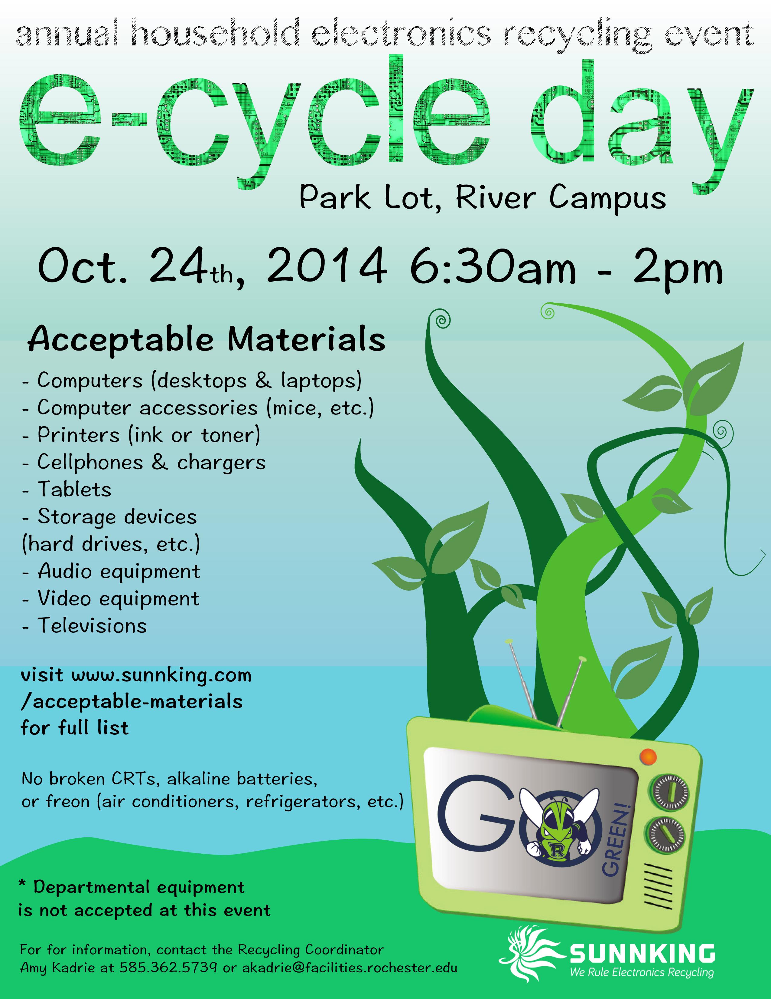 E Cycle Day