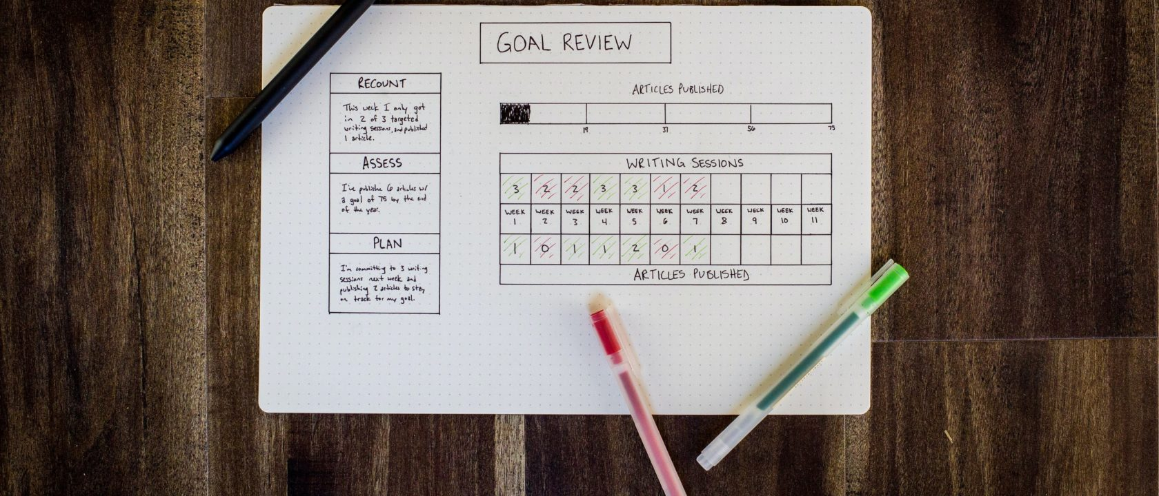 Keep up with your eco-friendly goals in 2021